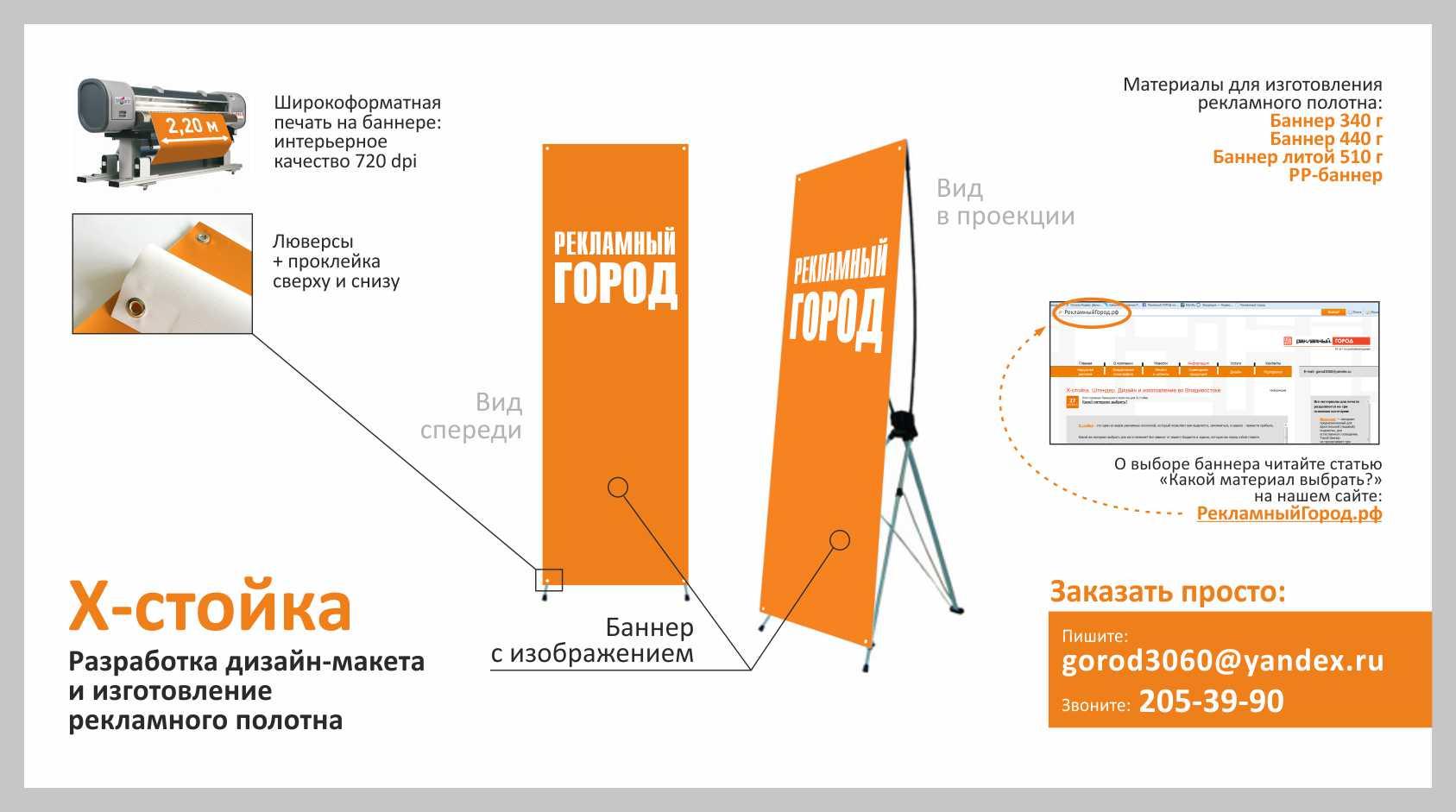 Стоимость разработки дизайн макета
